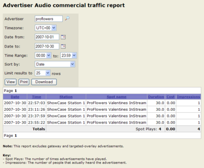 Advertiser Traffic Report