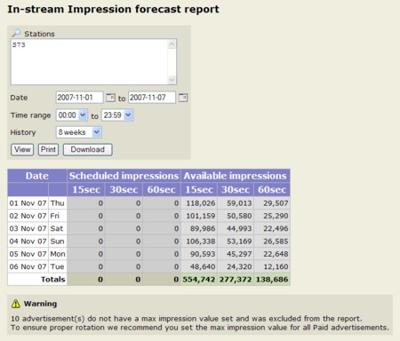 Station Impression Forecast Report